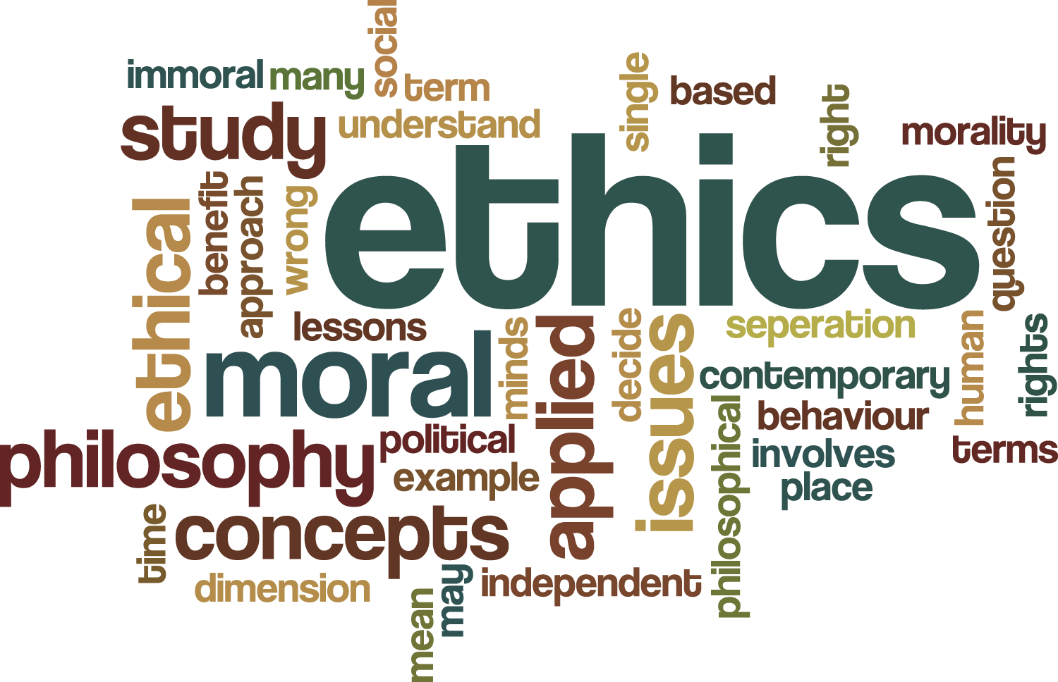 concepts of professional ethics and moral responsibility You'll also learn how to apply business ethics concepts and  (corporate responsibility) is part of a professional  ma in ethics (corporate responsibility).